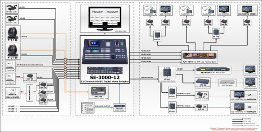 08_EVERY_NATION-SE-3000-12_connection_diagram-version_01-2013_02_01